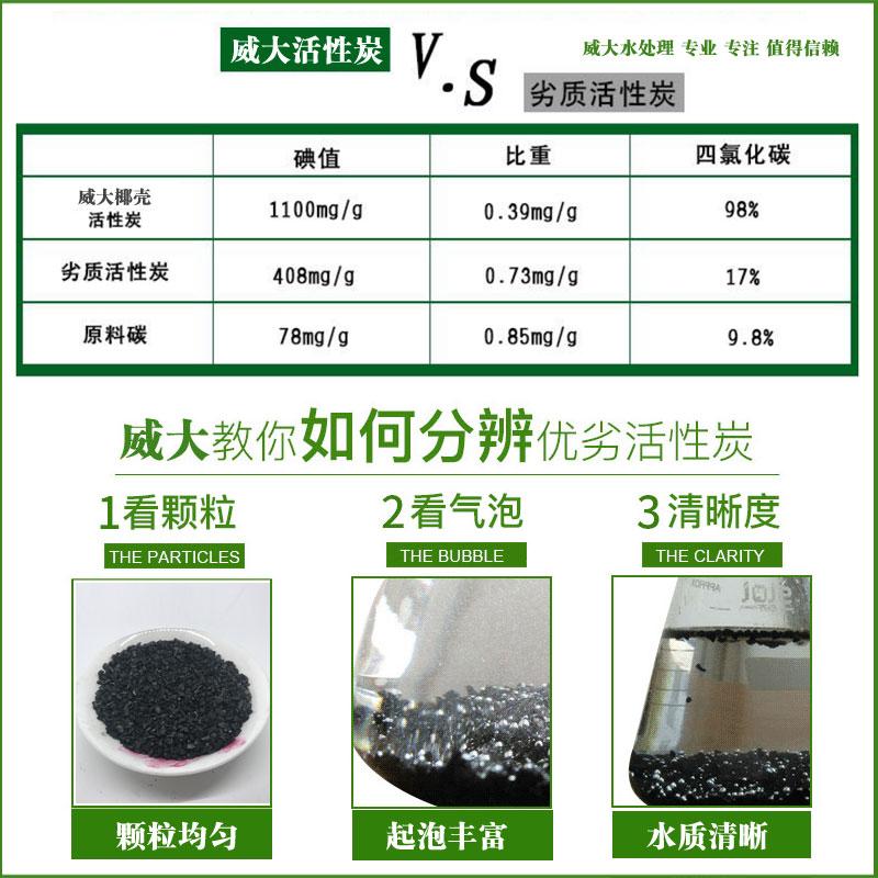 威大活性炭生产厂家生产质优椰壳活性炭对比效果明显